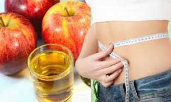 Follow These Tips For A Successful Weight Loss Plan